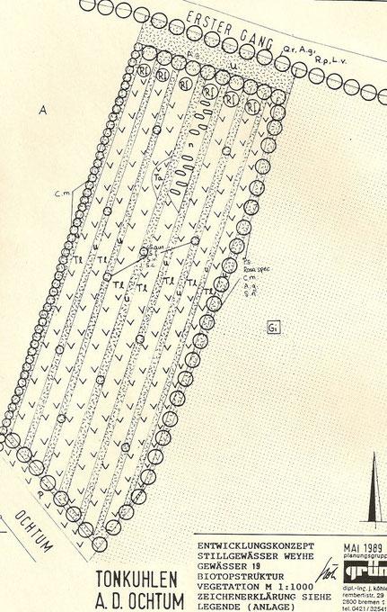 planungsgruppe gruen 1989