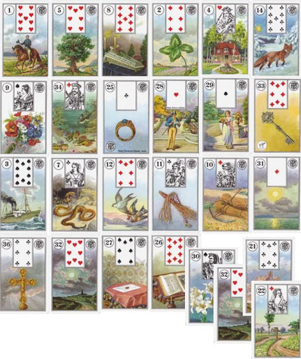カード ルノルマン 「ルノルマン占い」36枚のカードが持つ意味、読み方とキーワード一覧