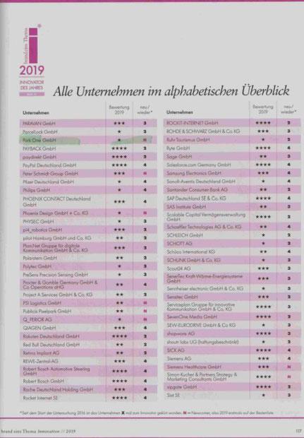 Ranking von Park One der innovativsten Firmen Deutschlands
