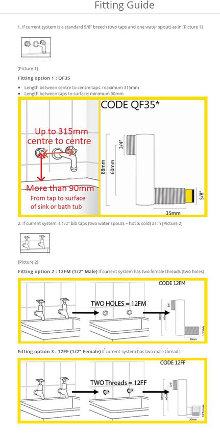 Quoss Transformers - Installation Instructions and Videos