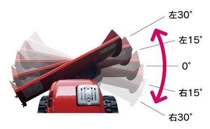 OREC使えるポイント①ブレード角度が左右5段階調整!