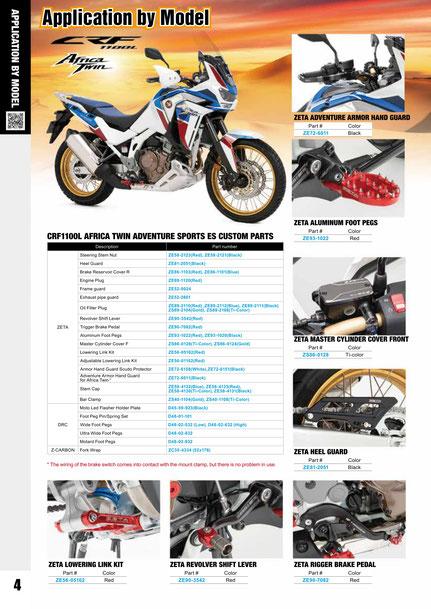 Catálogo Zeta DRC 2021