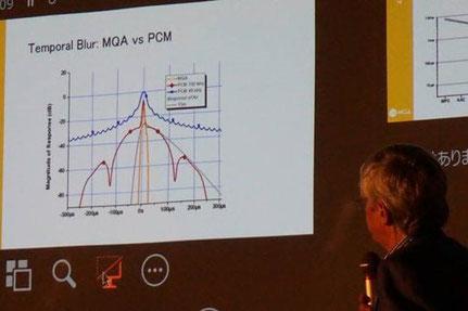 192kHzやCDと比較しながらMQAの音質メリットを説明する、ボブ・スチュアート