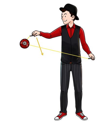 Diabolo schnelles andrehen mit Orbit Acceleration