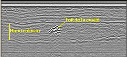Recherche de cavités par radar
