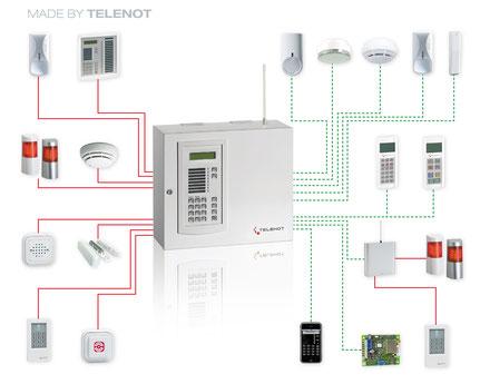 Technische Unterlagen Alarmsysteme