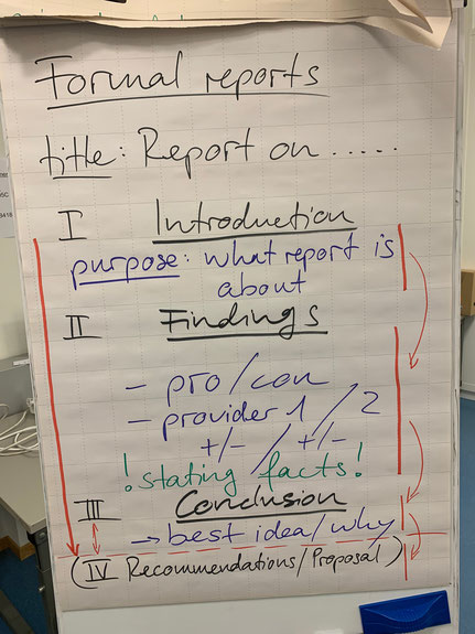 Structure of Formal Reports