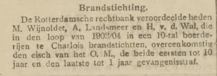 De courant 16-06-1904