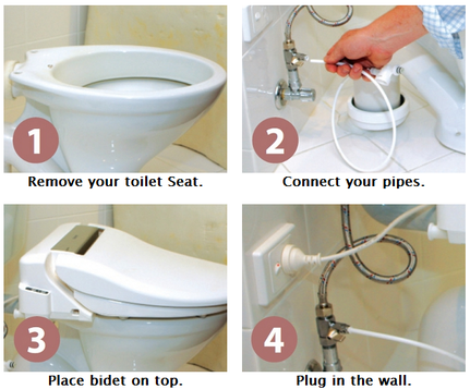 Bidet Seat Measurement Guide