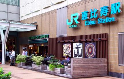 東京 吉祥寺 三鷹台の英会話スクールえいごシャワー