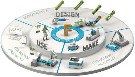 DREICAD bietet Beratung auf dem Weg in die Industrie 4.0 - der Fertigung der Zukunft.