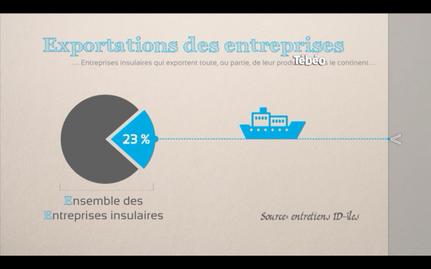 ID-îles Magazine n°7: Ces entreprises qui exportent