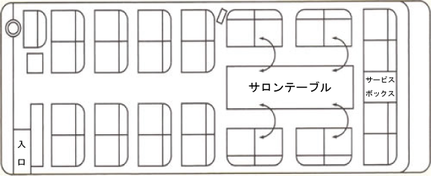 ●中型サロン 車内見取り図