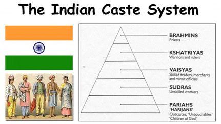 Das Kastensystem welches leider durch den Einfluß des Kali - Zeitalters degeneriert und korrupt wurde