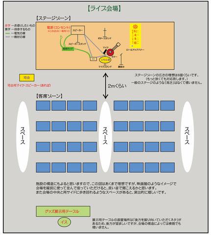 会場レイアウトイメージ図