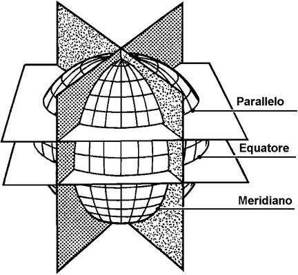 3.9 - Meridiani e Paralleli