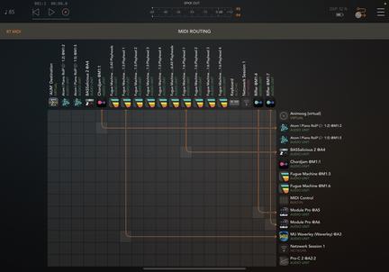MIDI Routing Matrix