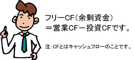 フリーCF(余剰資金)=営業CF-投資CFです。