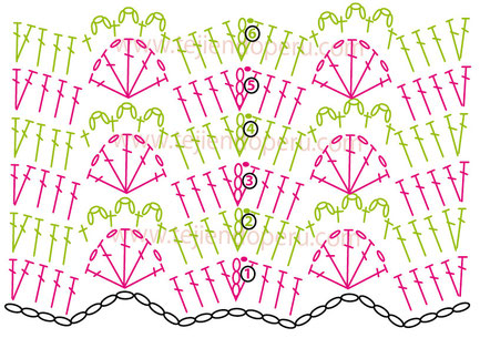 Cómo tejer un gorro de playa con borde de ondas caladas a crochet