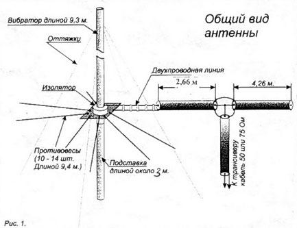 GROUND PLANE на 7 Mгц