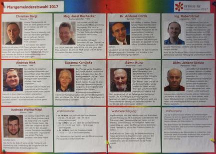 Dieses Wahlplakat mit den 9 KandidatInnen hing 6 Wochen vor der Wahl beim Kircheneingang und im Pfarrsaal Vorraum.