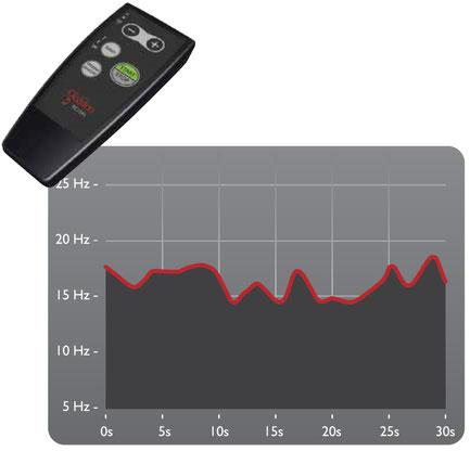 Galileo Vibrationsplatten Wobbelfunktion: www.kaiserpower.com