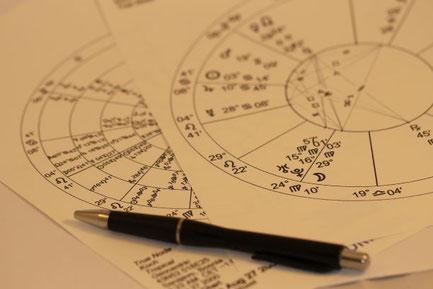 西洋占星術 鑑定占術処 和瑚 岐阜 占い タロット タロット占い オラクルカード アストロダイス 星占い ホロスコープ