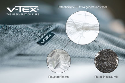 V-TEX Regenerationsfaser