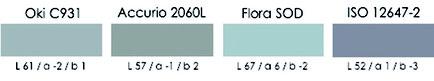 Fig. 1. Parche 50C / 40M / 40Y impreso por diferentes dispositivos de impresión