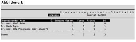 abasoft EVA Praxissoftware Arztsoftware Überweisung Überweisungsstatistik Statistik Arzt Praxis