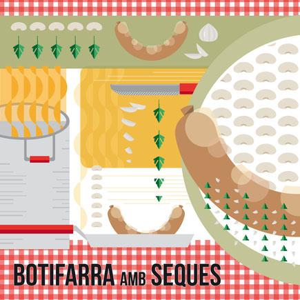 Il·lustració de recepta. Botifarra amb mongetes seques