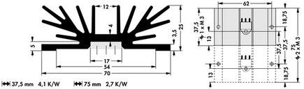 SK64-75-SA-2M3 Fischer 押出成形ヒートシンク