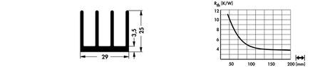 SK452-37,5SA  Fischer 押出成形ヒートシンク