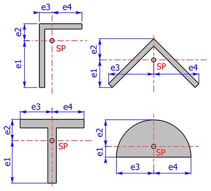 Randfaserabstände von L-Profil, T-Profil und Halbkreis