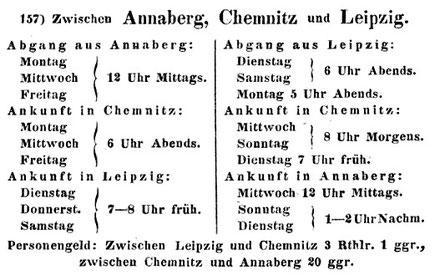 Fahrplan der Postkutschen von 1840