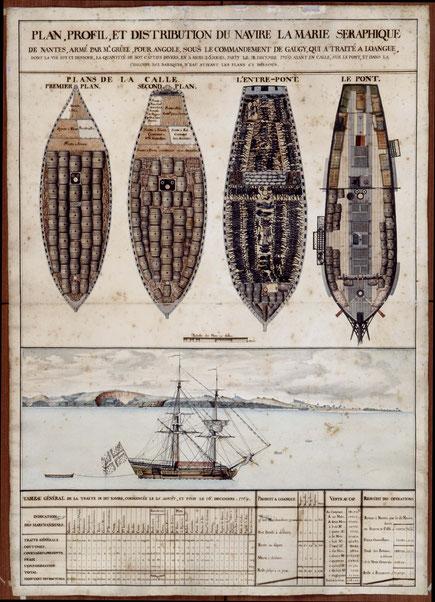 Jean-René Lhermitte, Plan, Profil und Raumaufteilung des Sklavenschiffes Marie-Séraphique, um 1770