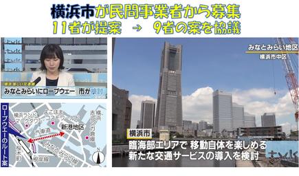 2018.5.24「テレビ神奈川」「神奈川新聞」より