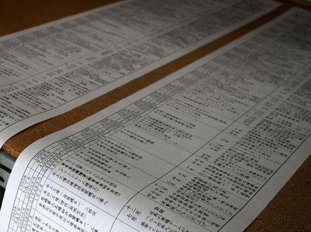 プリンター対応の大判和紙に社史を割り付けて出力しました