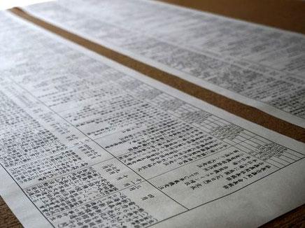 大判和紙に2社分の社史を割り付けて出力し別注で作製しました