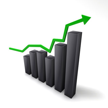 Crypto trading signals groep Nederland