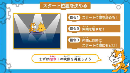 Scratch教材の指示画面イメージ