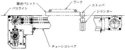 シリンダーでストッパーを上下させる機構