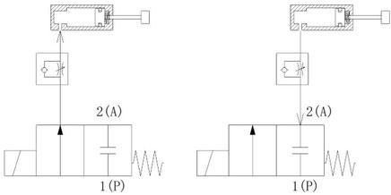 単動式のシリンダーと2ポート電磁弁を組合わせた図です。
