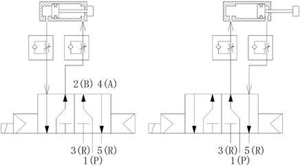 複動式のシリンダーと5ポート電磁弁を組合わせた図です。