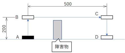A点で部品を取り、B点まで持ち上げ、C点に移動し、D点に部品を置く。作業を表す。