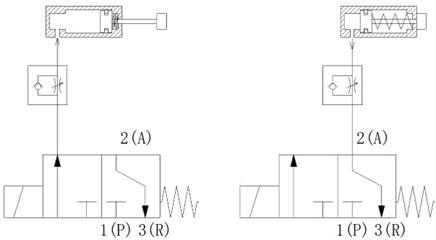 単動式のシリンダーと3ポート電磁弁を組合わせた図です。