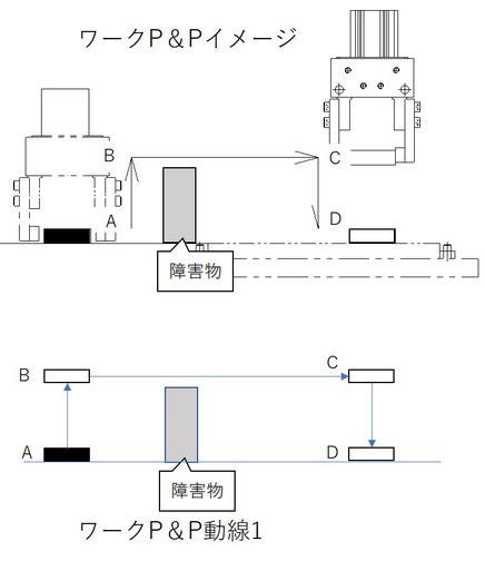 ピック&プレイス動作でアーチモーションを取り入れないとロボットはカクカク動きます。