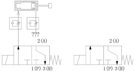 複動式のシリンダーと3ポート電磁弁を組合わせた図です。