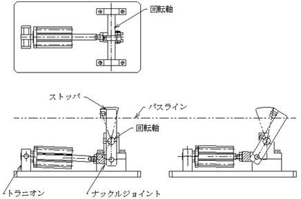 シリンダの直線運動を揺動運動に変換する機鋼です。
