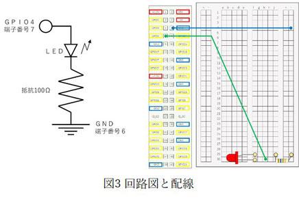 Lチカのための回路図と配線です。